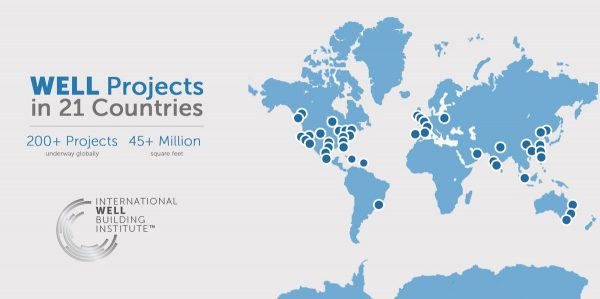 WELL Building Projects Q3 2016